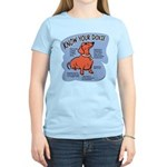 Know your dachshund Women's Light T-Shirt
