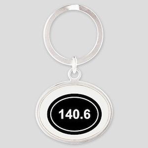 IM distance Keychains