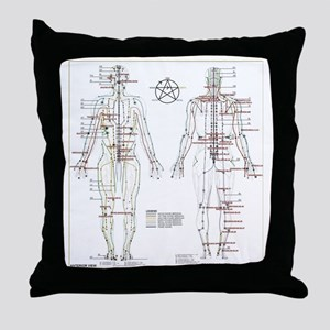 Chinese Meridians and Pressure points Throw Pillow