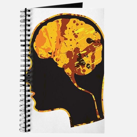 Brain, Mind, Intellect, Intelligence Journal