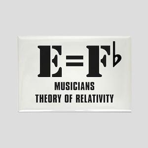 e equals f flat Magnets