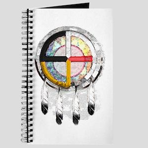 Southwest Misc Journal