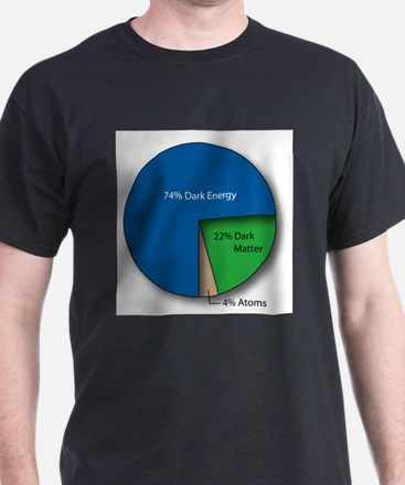Composition of the Universe T-Shirt