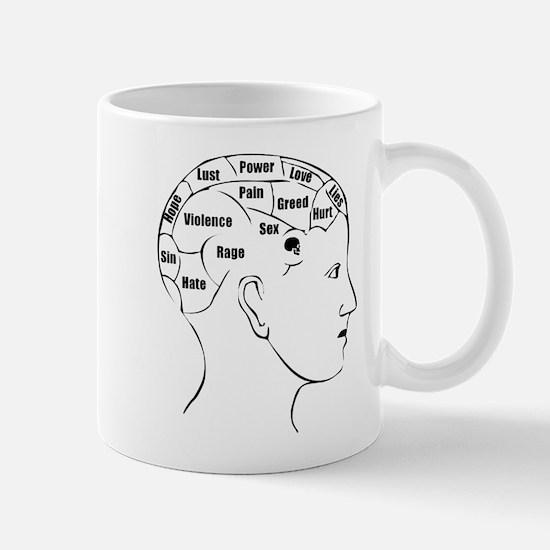 Phrenology Mugs