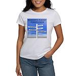 Pennsylvania Women's T-Shirt