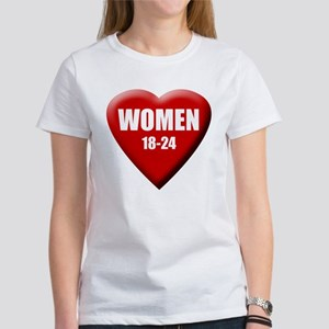 Women 18-24 Women's T-Shirt