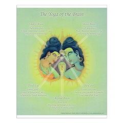 Yoga of Brain Teaching Poster