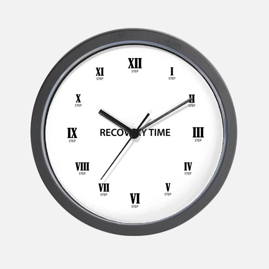 Recovery Time Wall Clock