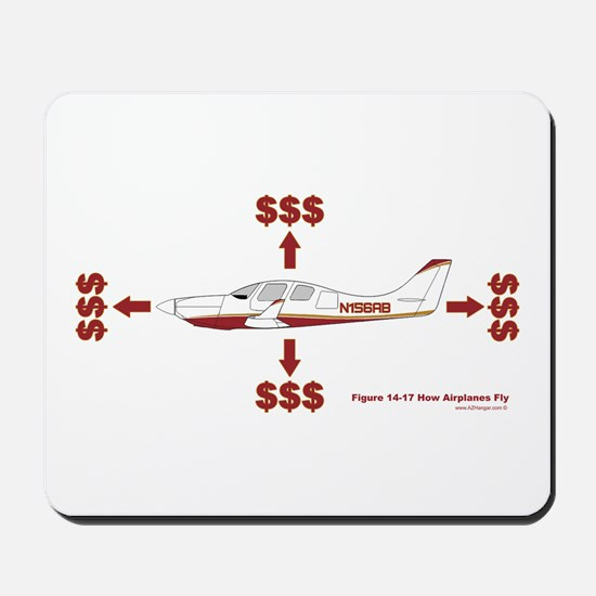 How Planes Fly Mousepad