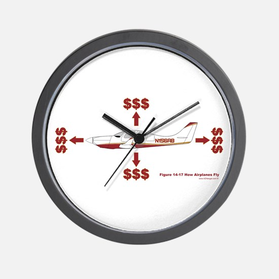 How Planes Fly Wall Clock