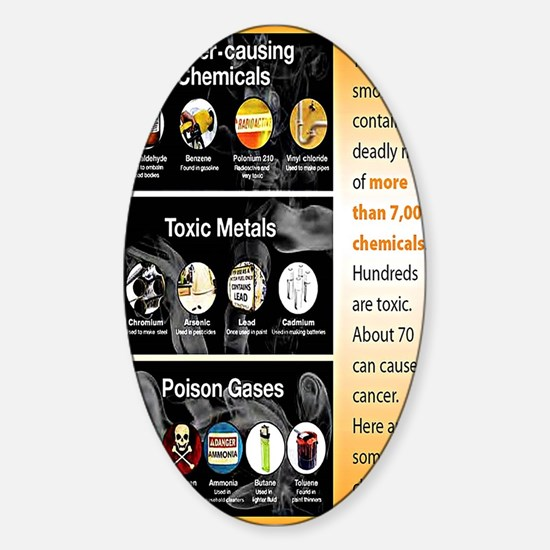 Tobacco Infographic Sticker (Oval)