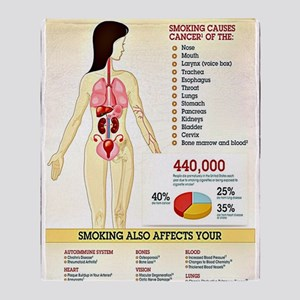Cigarette Smoking Infographic Throw Blanket