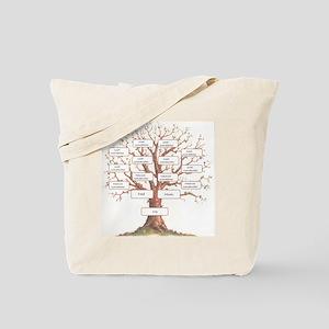 Ancestor Tree Tote Bag