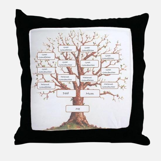 Ancestor Tree Throw Pillow