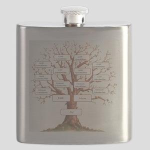 Ancestor Tree Flask