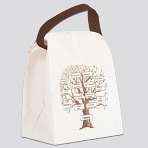 Family Occupation Tree Canvas Lunch Bag