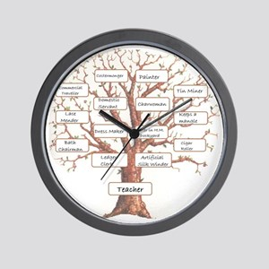 Family Occupation Tree Wall Clock
