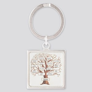 Family Occupation Tree Square Keychain