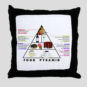 Food Pyramid Throw Pillow