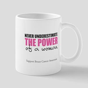 Never Underestimate Mugs