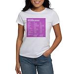 Baby Gender Checklist Lavendar Women's T-Shirt