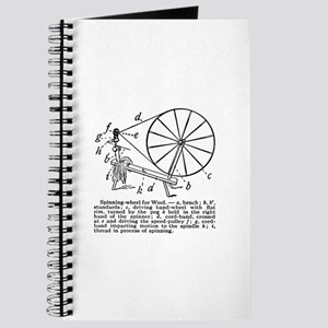 Yarn - Vintage Spinning Wheel Journal