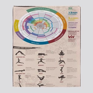 YOGA INFOGRAPHIC Throw Blanket