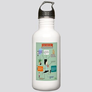 YOGA INFOGRAPHIC Stainless Water Bottle 1.0L