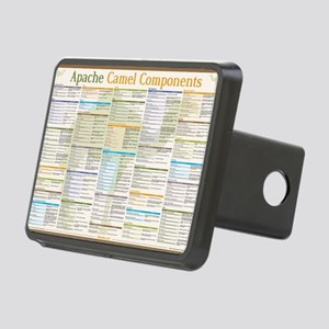 Apache Camel Components Rectangular Hitch Cover