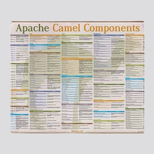 Apache Camel Components Throw Blanket