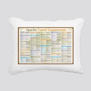 Apache Camel Components Rectangular Canvas Pillow