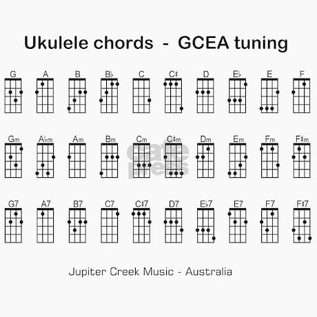 Ukulele Chords Greeting Cards Pk Of 10 By Jupitercreek