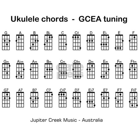 Modern Ukulele E7 Chord Frieze Basic Guitar Chords For Beginners